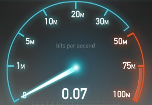 VPN connection speed factors