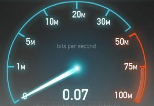 VPN connection speed factors