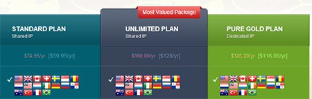 Cyber Monday VPN PureVPN
