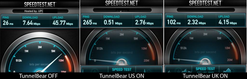 TunnelBear iOS app - Speed Test