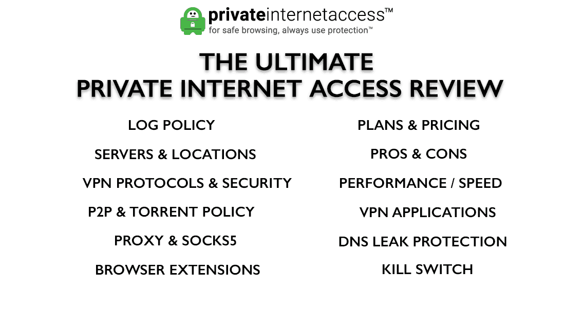 Private Internet Access Review Banner
